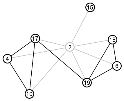 Introduction To Network Mathematics